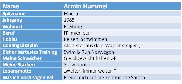 st_armin