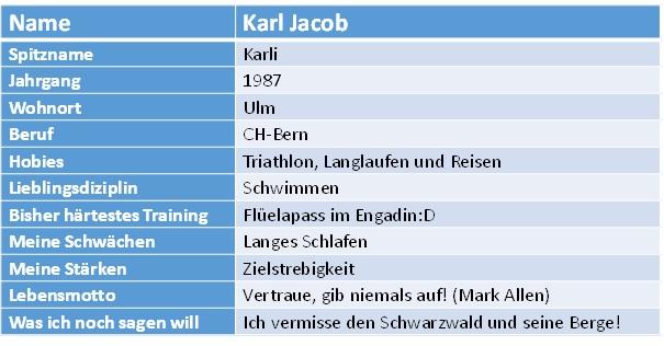 st_karl