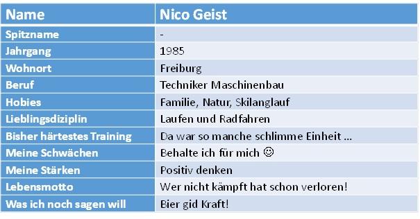st_nico