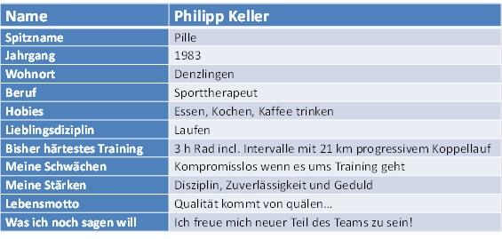 st_philipp
